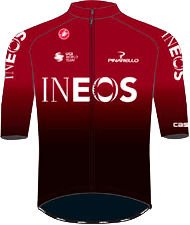 Ineos-2020